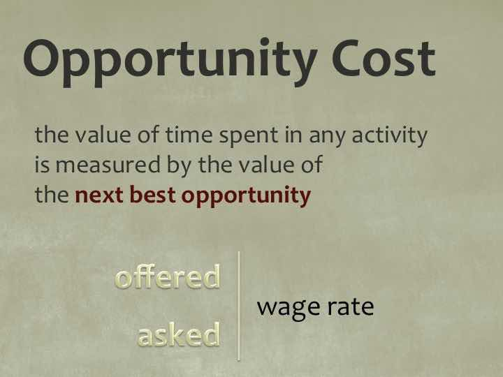 Opportunity Cost After 2