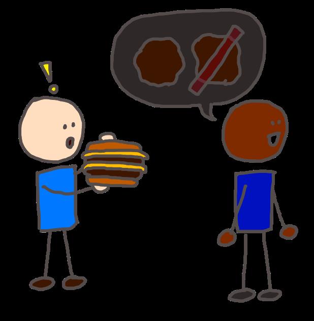 Ordering burgers