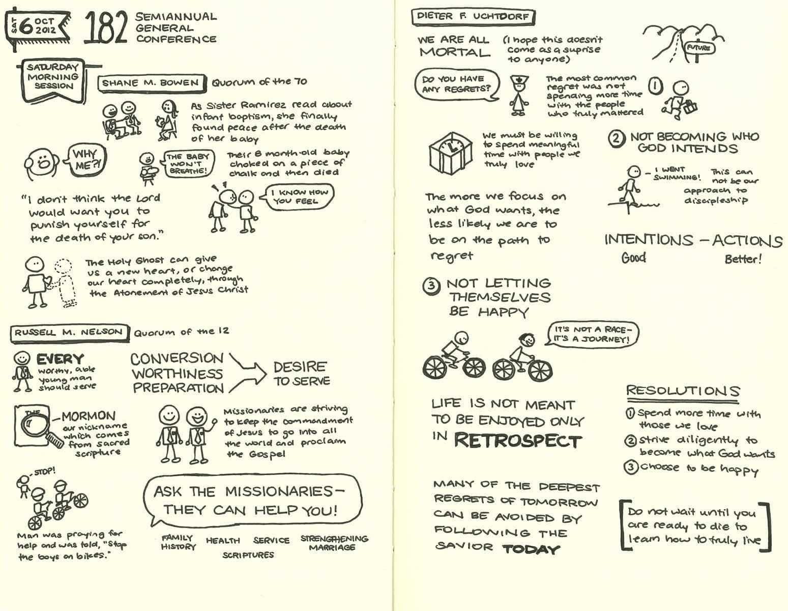 Sketchnotes General Conference Oct 2012