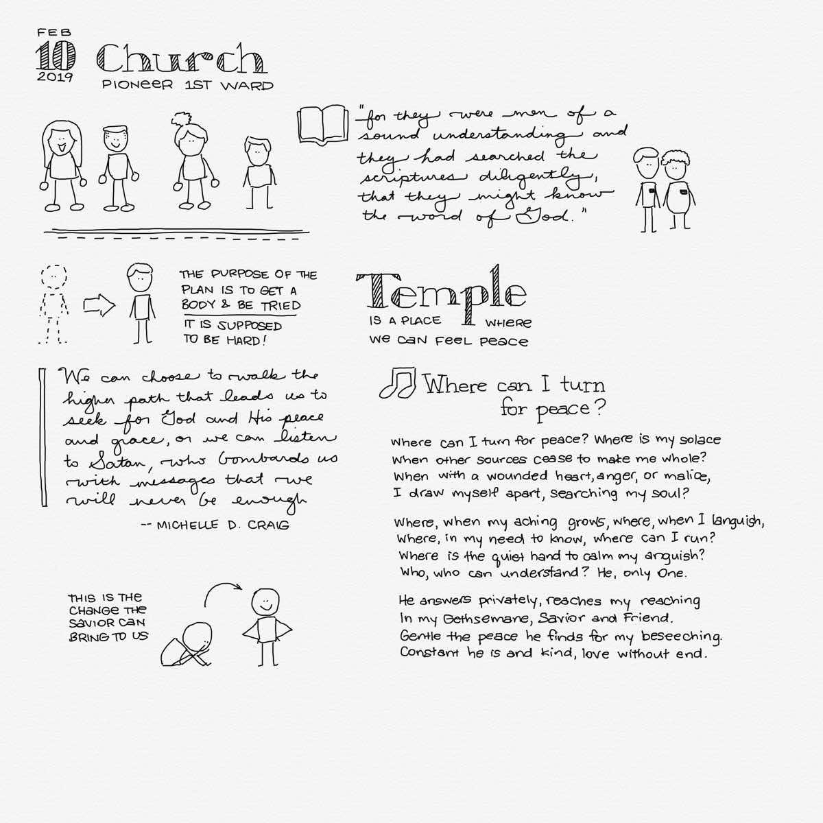 Church sketchnotes