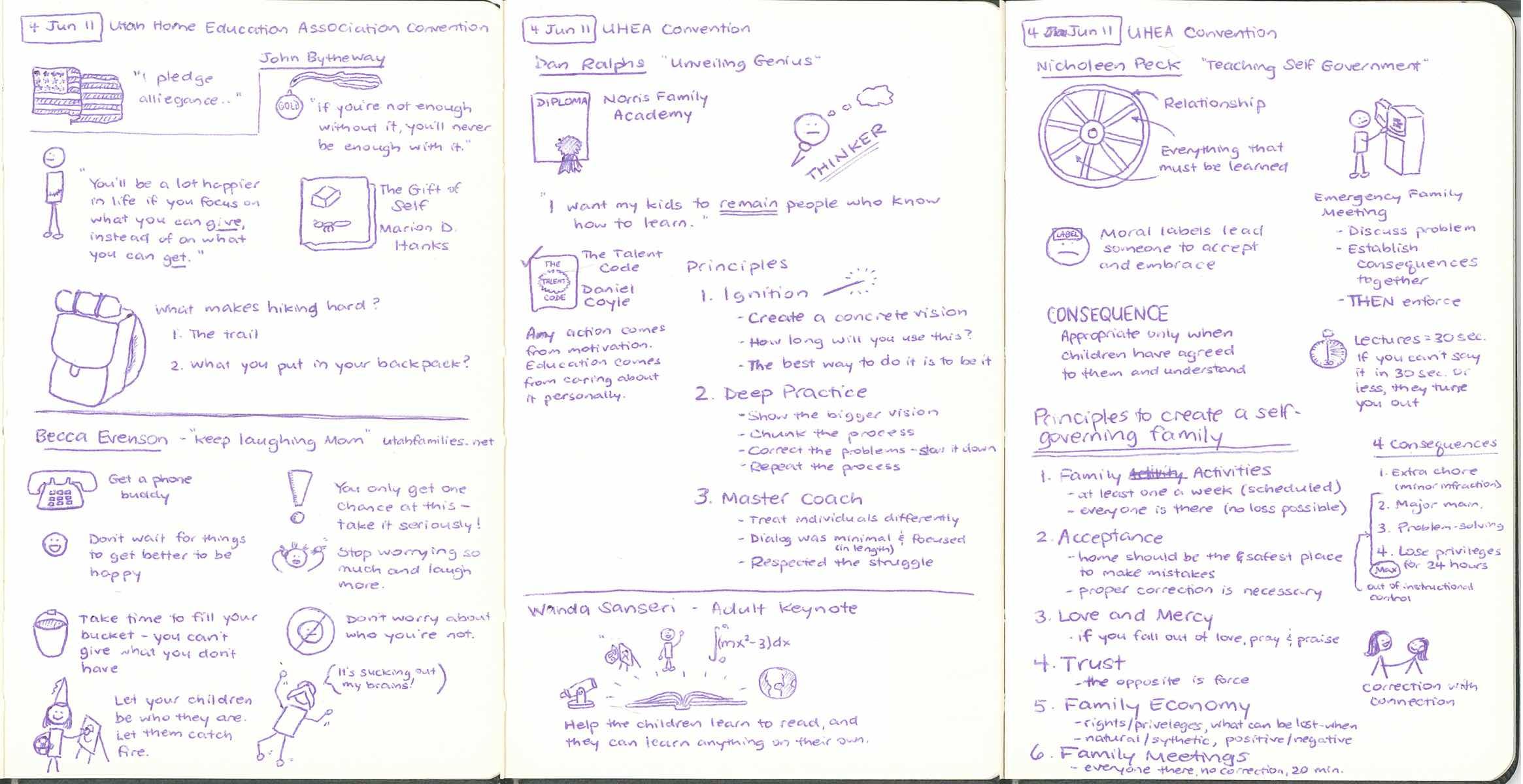 UHEA Convention Sketchnotes 1