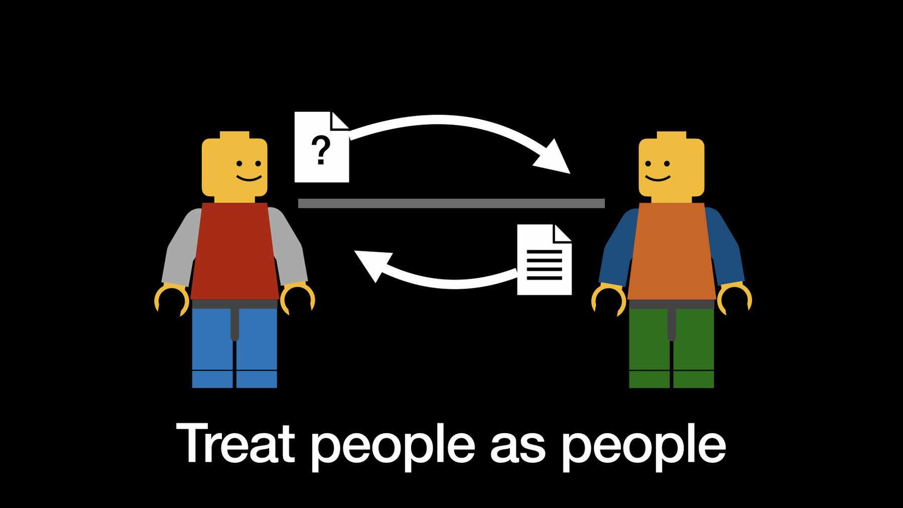 Lego characters communicating asynchronously