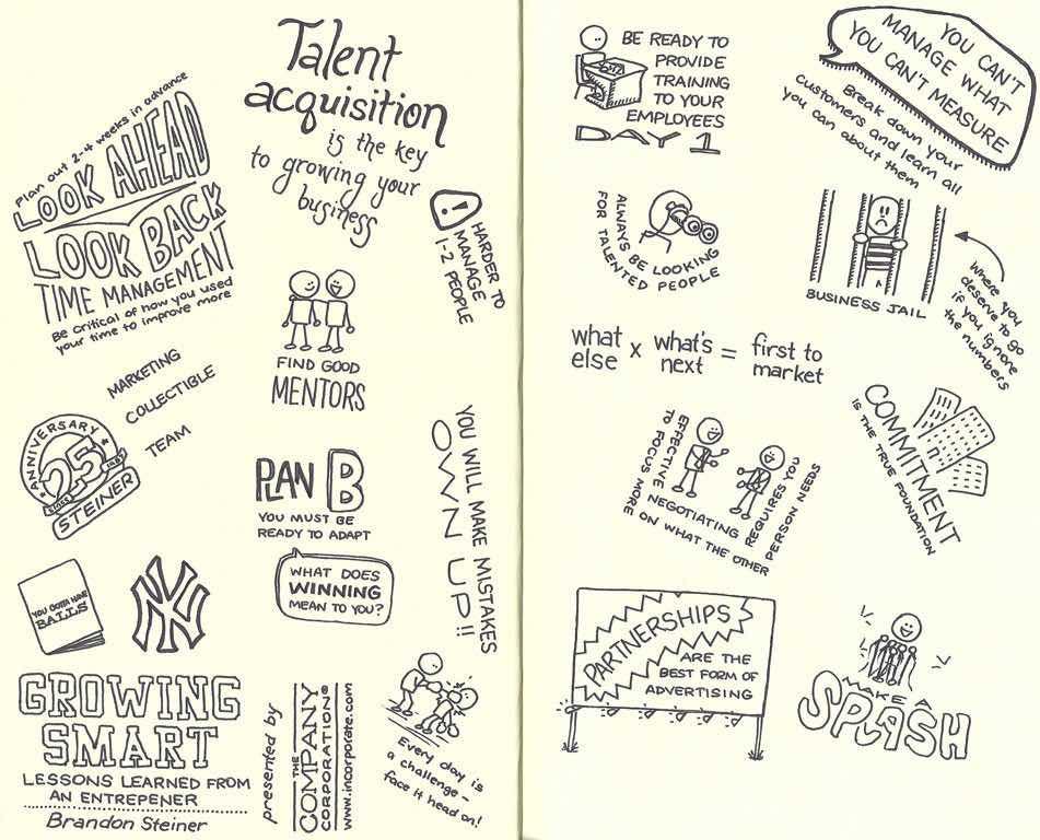 Growing Smart sketchnotes basic