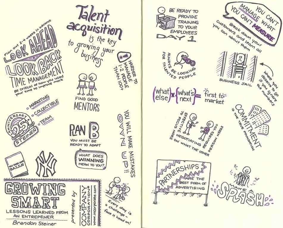 Growing Smart Sketchnotes colored