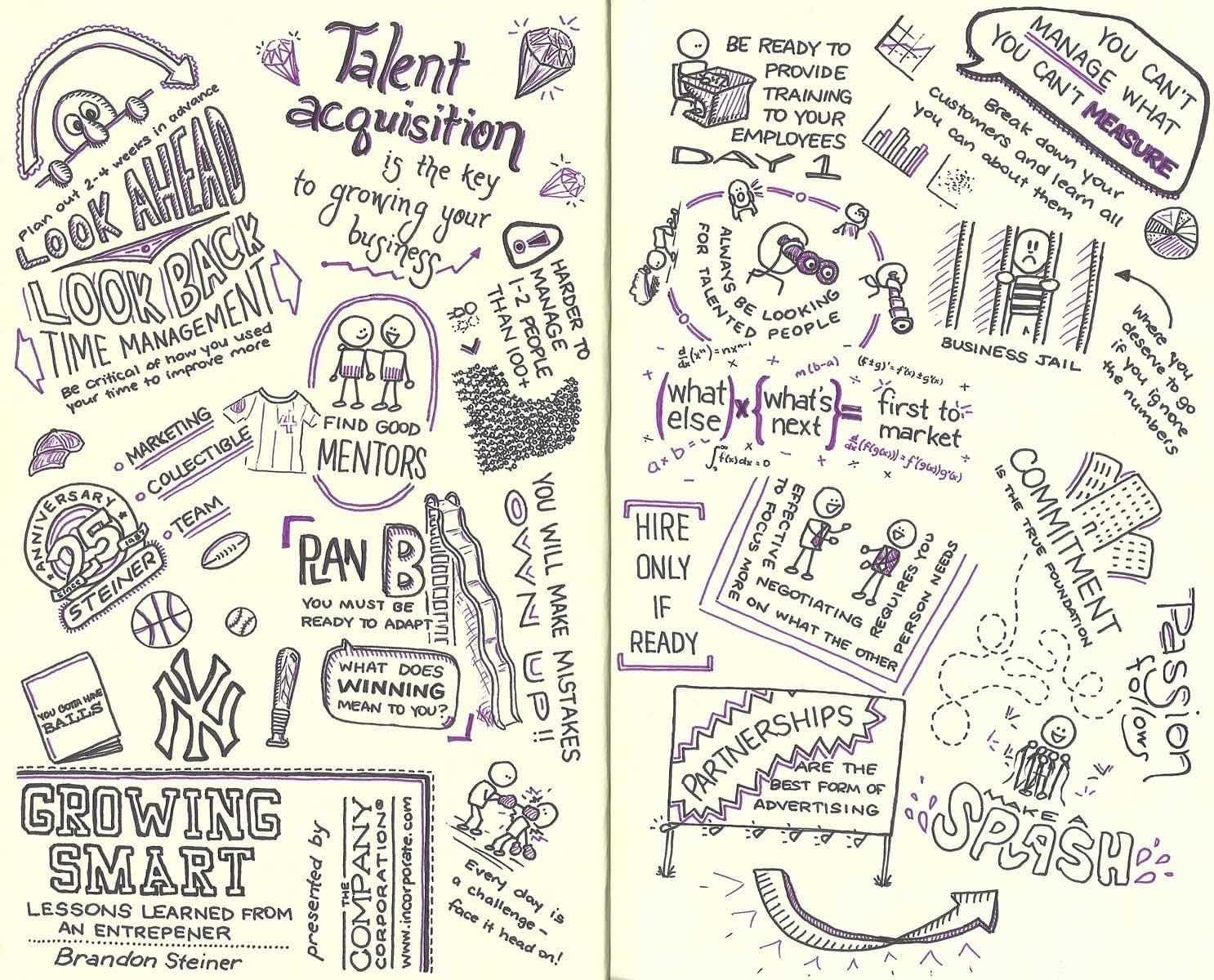 Sketchnotes for webinar on Growing Smart
