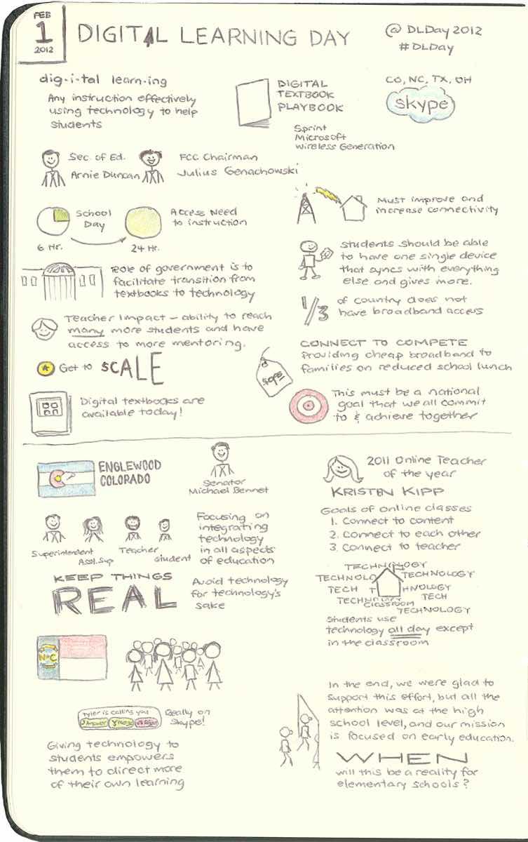 Digital Learning Day 2012 Sketchnotes
