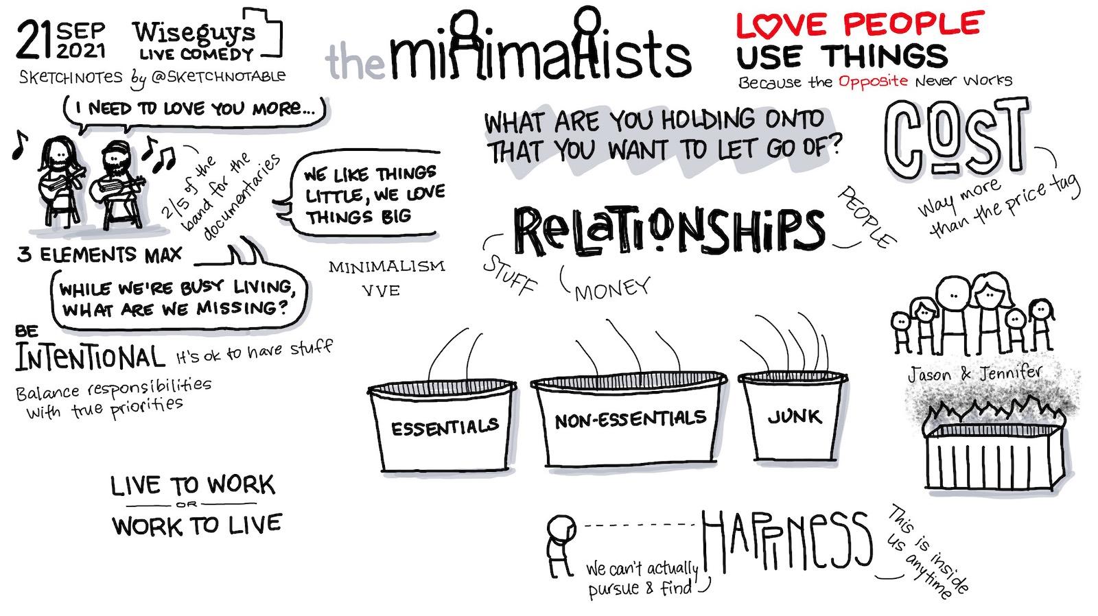 The Minimalists Sketchnote