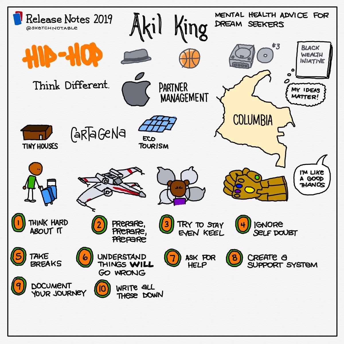 Akil King Sketchnotes