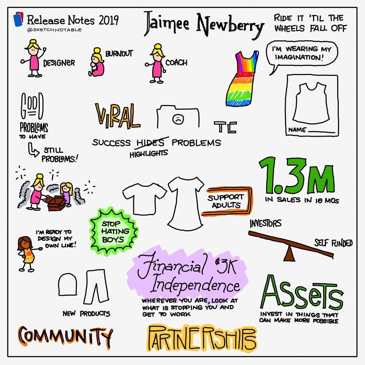Jaimee Newberry Sketchnotes