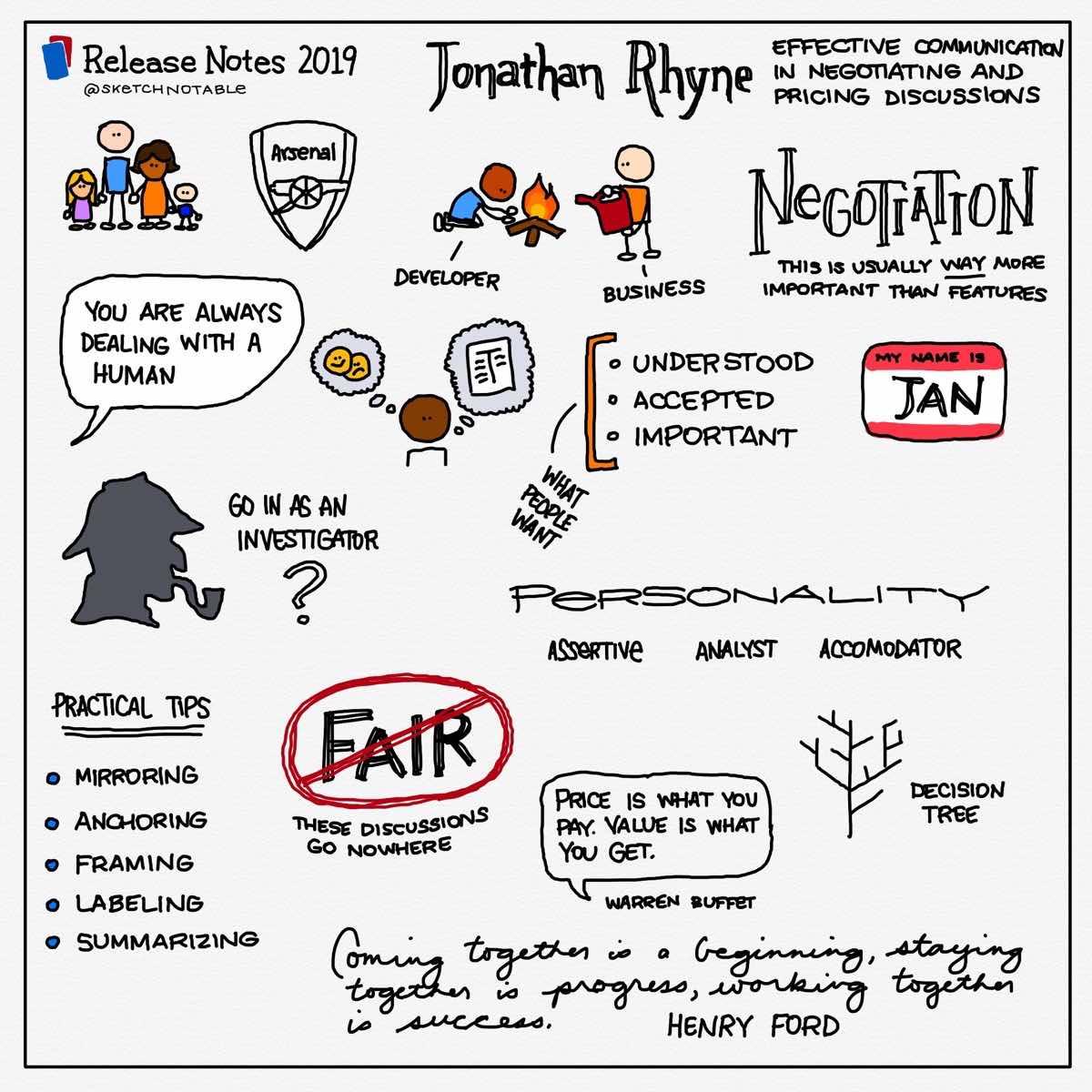 Jonathan Rhyne Sketchnotes
